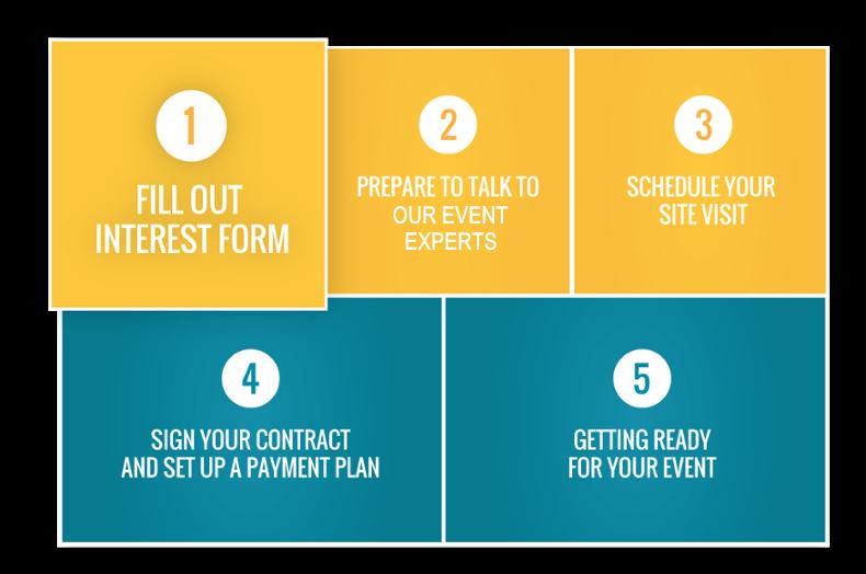 booking process